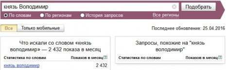Кількість запитів про Князя Володимира в Яндекс у березні-квітні 2016 року