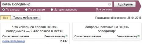Количество запросов о Князе Владимире в Яндекс в марте-апреле 2016 года