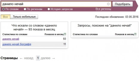 Кількість запитів про Данила Нечая в Яндекс у березні-травні 2016 року