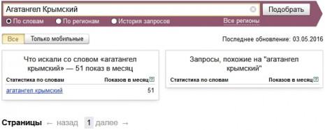 Кількість запитів про Агатангела Кримського в Яндекс у квітні-травні 2016 року