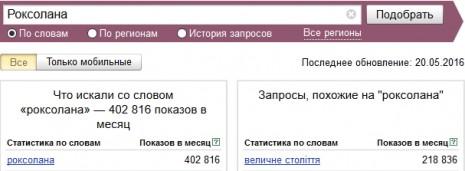 Количество запросов о Роксолане в Яндекс в апреле-мае 2016 года