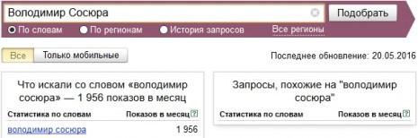 Количество запросов о Владимире Сосюра в Яндекс в апреле-мае 2016 года