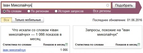 Количество запросов об Иване Миколайчуке в Яндекс в мае-июне 2016 года
