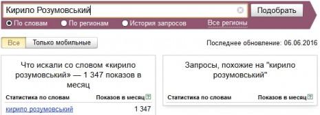 Количество запросов о Кирилле Розумовском в Яндекс в мае-июне 2016 года