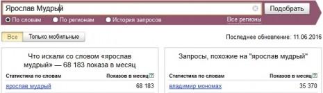 Количество запросов о Ярославе Мудром в Яндекс в мае-июне 2016 года