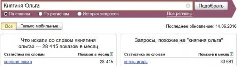 Кількість запитів про Княгиню Ольгу в Яндекс у травні-червні 2016 року