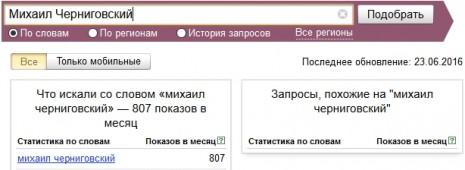Кількість запитів про Князя Михайла Чернігівського в Яндекс у травні-червні 2016 року