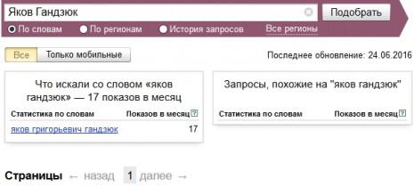 Количество запросов о Якове Гандзюке в Яндекс в мае-июне 2016 года