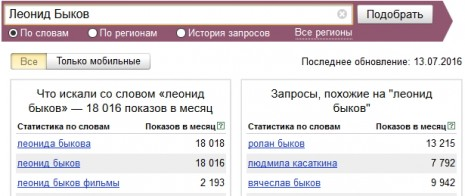 Количество запросов о Леониде Быкове в Яндекс в июне-июле 2016 года