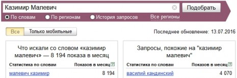 Количество запросов о Каземире Малевиче в Яндекс в июне-июле 2016 года