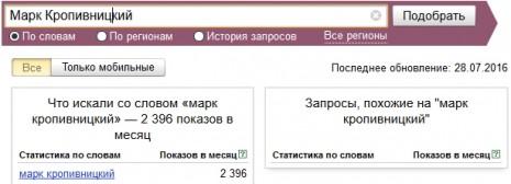 Кількість запитів про Марка Кропивницького в Яндекс у червні-липні 2016 року