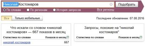 Кількість запитів про Миколу Костомарова в Яндекс у липні-серпні 2016 року