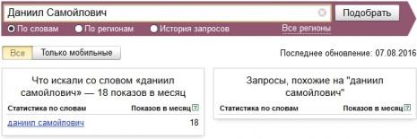 Количество запросов о Данииле Самойловиче в Яндекс в июле-августе 2016 года