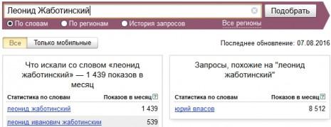 Кількість запитів про Леоніда Жаботинського в Яндекс станом на 7 серпня 2016 року