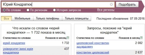 Количество запросов о Юрие Кондратюке в Яндекс в августе-сентябре 2016 г.