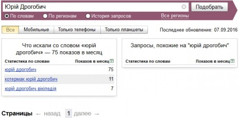 Количество запросов о Юрии Дрогобыче в Яндекс в августе-сентябре 2016 года