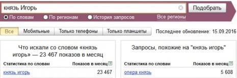 Количество запросов о Игоре Святославовиче в Янедкс в августе-сентябре 2016 года