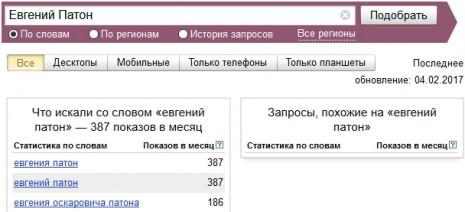 Кількість запитів про Євгена Патона в Яндекс у січні-лютому 2017 року